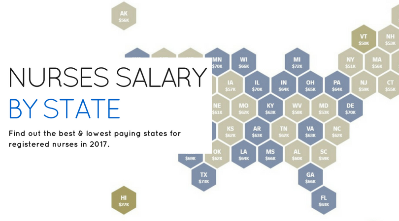 Registered Nurse Salaries: Which US States Pay the Best (2018 Updated)