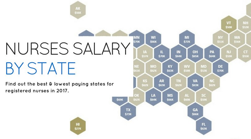 Registered Nurse Salaries Which Us States Pay The Best 2018 Updated