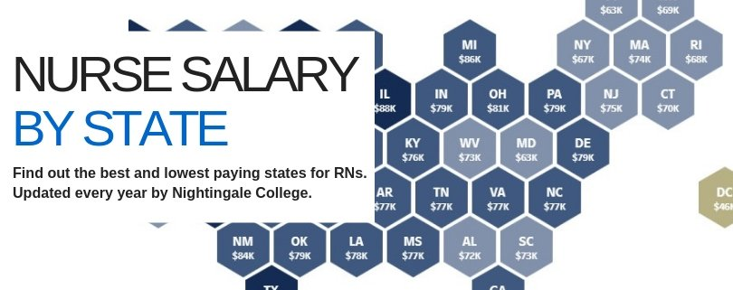 registered-nurses-salary-by-state-us